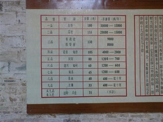 2008-7-7景德镇市-浮梁古县
