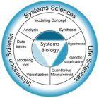 系统生物学