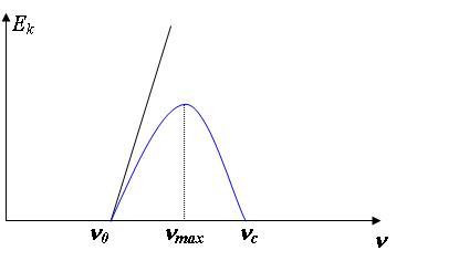 光电效应实验可以平息