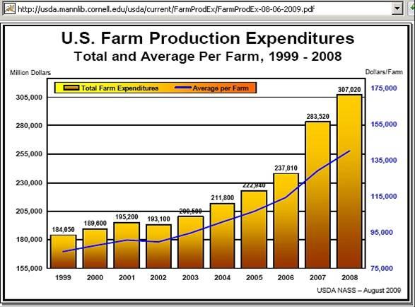 生态农业才更适合中国国情 - 中国三农网络论坛 - 中国三农网络论坛