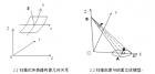 扫描探测器尺寸与地面分辨率几何分析