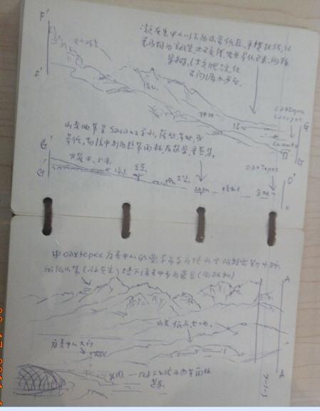 百计的笔记本和手绘地图
