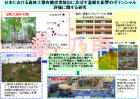 全球变暖情况下日本森林土壤固碳潜力的评价