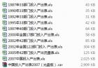 中国投入产出表(87-07)