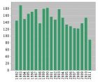 Springer《红外波、毫米波与太赫兹波杂志》SCI发文统计与投稿指