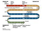 [毛宁波]海洋地球物理----大陆的演化