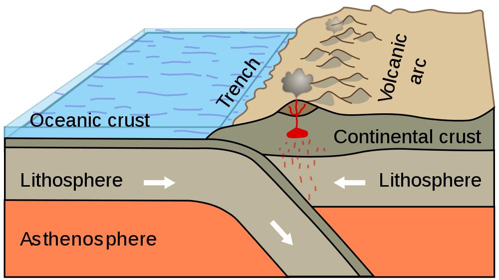 科学网-哥斯达黎加地球科学之旅- 地震和火山灾