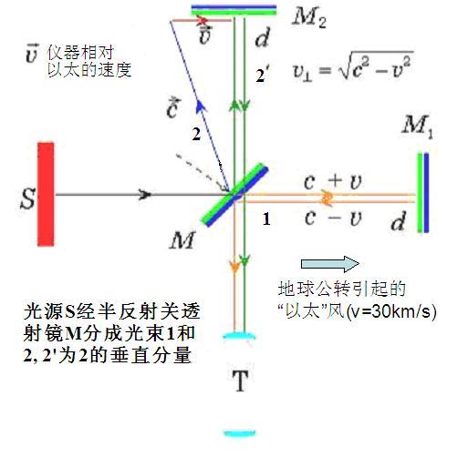 电路 电路图 电子 原理图 501_502