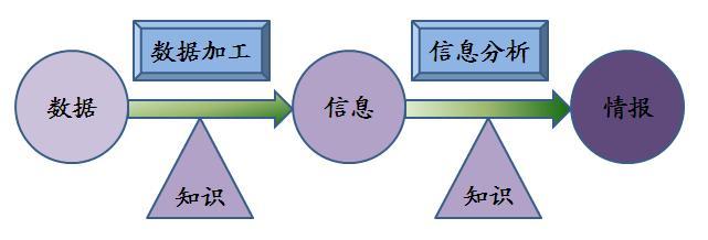 文献检索的步骤有哪几步