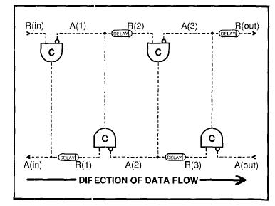 一微型流水线的控制电路一列