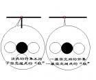学习微分几何——Hausdorff空间就是连续点空间