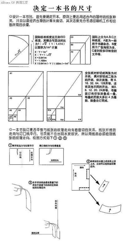 [转载]书籍版式设计的基本常识(大全)