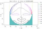 科学也有趣——Mugman的模拟