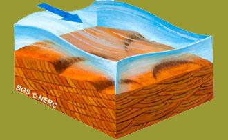 科学无处不在 - 探矿者           - Prospector blog