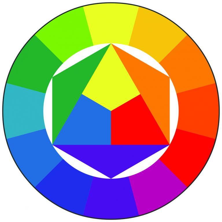 科学网—色彩搭配 - 吕波的博文
