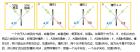 走近量子纠缠(19)量子隐形传输(二)