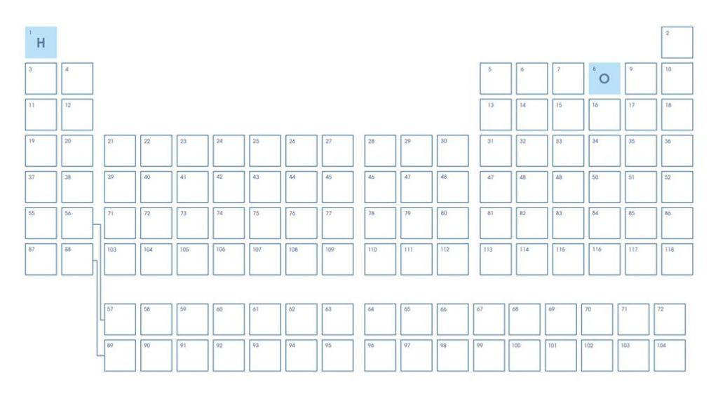 化学元素周期表; 化学元素周期表图片
