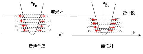 电路 电路图 电子 原理图 481_183