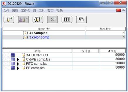 科学网FlowJo软件荧光补偿