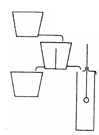 水钟的设计有许多种,图1是李约瑟书中给出的例子之