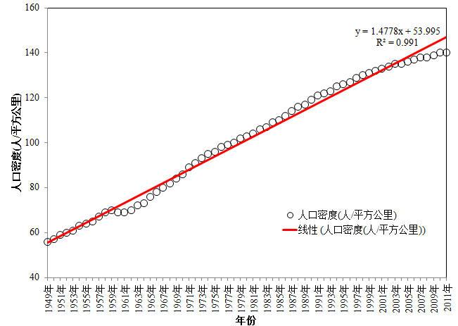 国家对未来人口发展趋势_中国人口发展趋势图