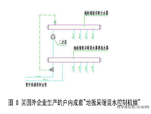 gl8空调散热器电路图