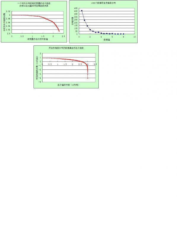排名函数_函数操_周期函数_排行 ...