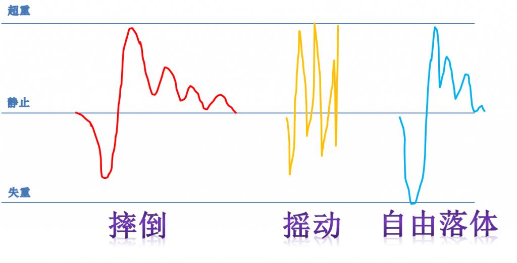 电路 电路图 电子 设计 设计图 原理图 走势图 1024_522