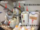 日本某大学实验室化学废液分类