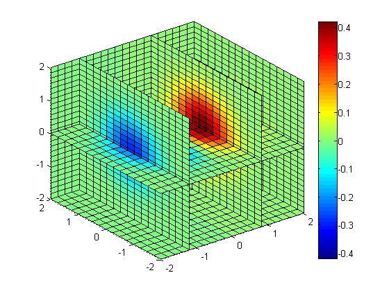 科学网—matlab制作四维表现图的几种方法