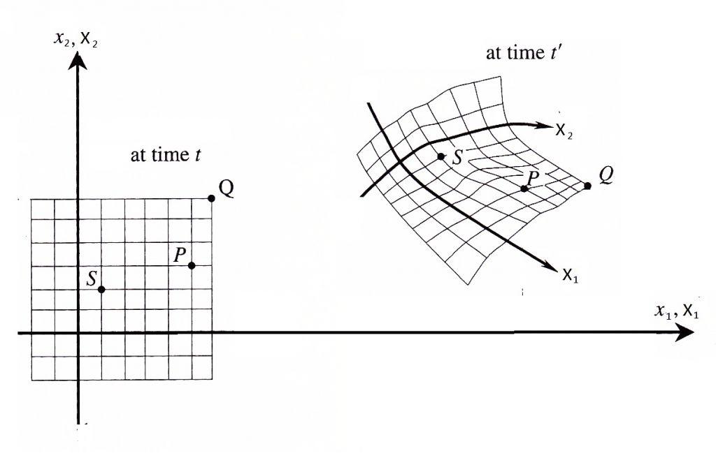 科学区域规则设计图
