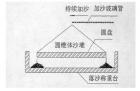 自组织临界性(SOC):从沙堆模型到固体介质模型