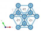 [晶体结构系列科普之二] 面心立方与密排六方有何区别?