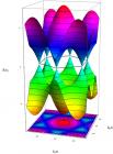 物理世界的相因子-5-量子霍尔效应