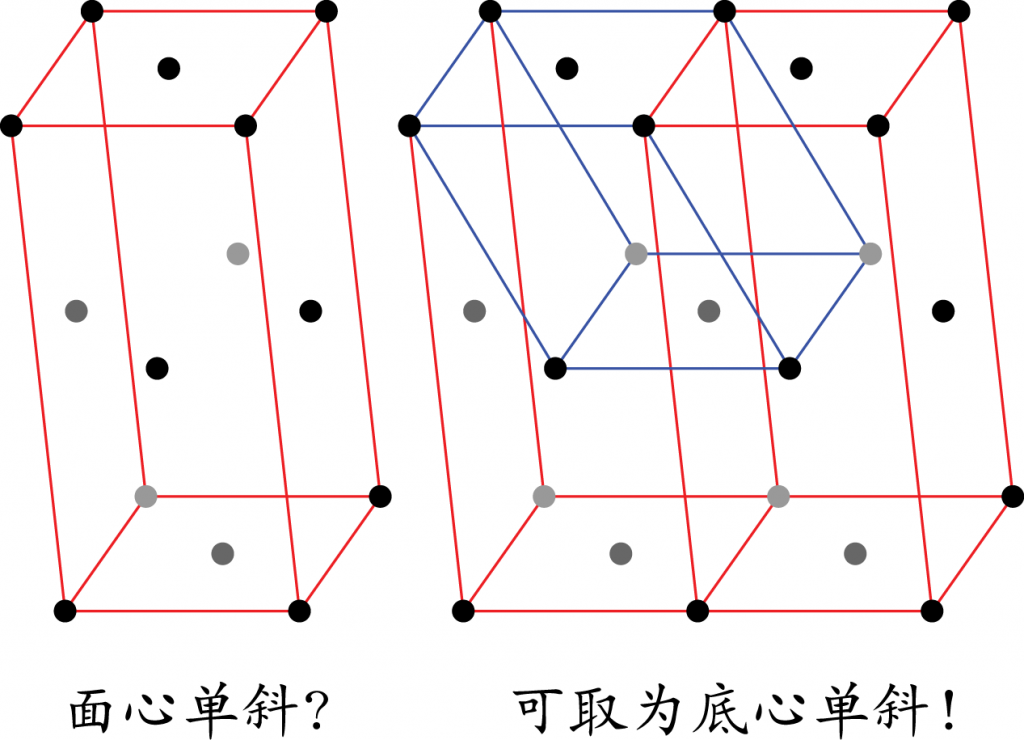 科学网—[晶体结构系列科普之三]