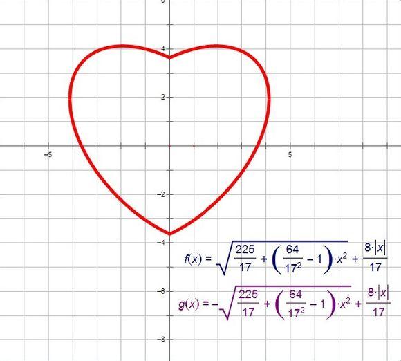 令人深思的新生代数集与爱的数学表白 - 真心阳光 - 《真心阳光》博客