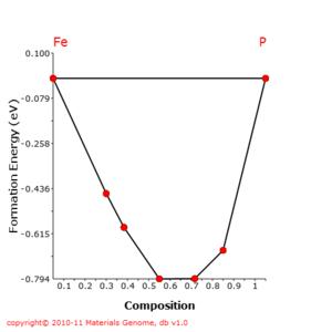 科学网-VASP 优化问题之Andreas 解答-叶小球的博文
