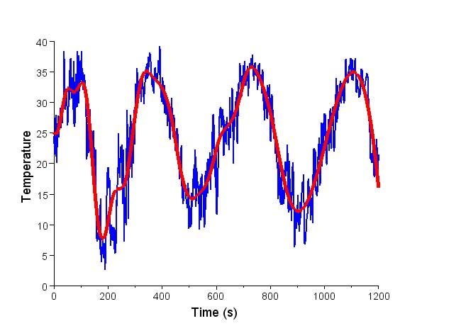 科学网—最小二乘法的新发展【能产生数据自适应全局