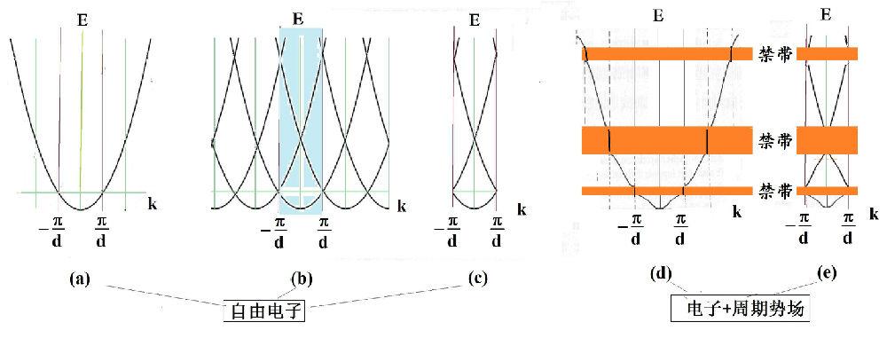 画出li原子的精细结构能级图