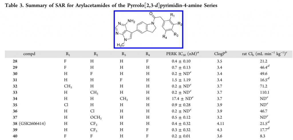 手性小分子醇定制,异氰酸酯定制,糖类化合物定制