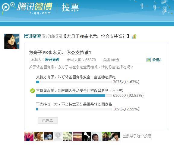 民意如此:腾讯微博九成三网友不愿意吃转基因食品 - 蒋高明 - 蒋高明的博客