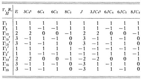 常用物理电路符号