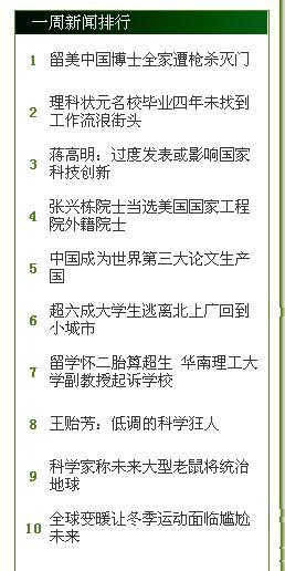 《过度发表或影响国家科技创新》上科学网一周新闻排行榜 - 蒋高明 - 蒋高明的博客
