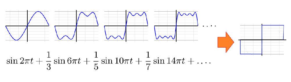《数理同源》-5-数学的诗篇 - 万花飞落 - 万花飞落