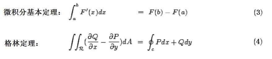 《数理同源》-6-狄多女王的智慧 - 万花飞落 - 万花飞落