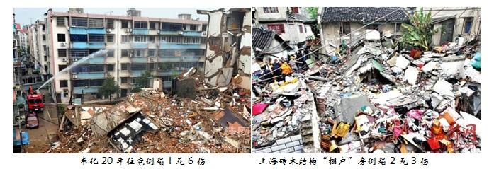 [陈永祁]中国建筑寿命只有25到30年,时间快到的时候赶快卖掉 - QQ11360330 - 计算机科研与技术