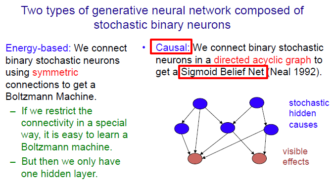 coursera machine learning lecture notes