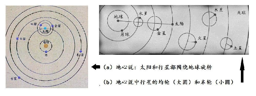 相对论与黎曼几何-5-相对性原理 - 万花飞落 - 万花飞落