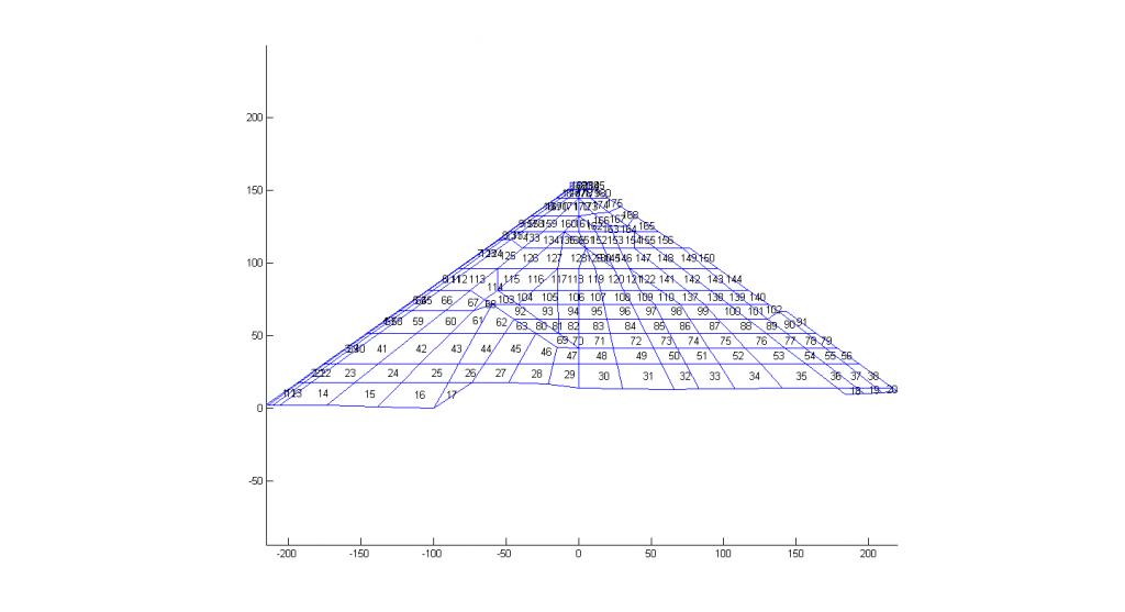 网格网-使用Matlab绘制二维有限元欧美-张科学简约房屋v网格图片