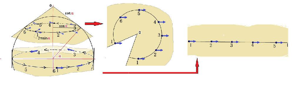 相对论与黎曼几何-10-测地线和曲率张量 - 万花飞落 - 万花飞落